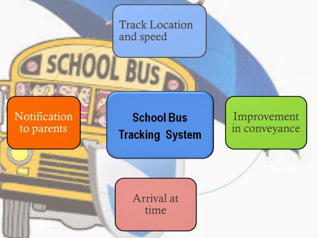 advanced school bus gps tracker